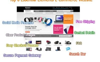 8-Essential-Elements-E-Commerce-Website e-commerce website - 8 Essential Elements E Commerce Website 400x250 - Top 8 Essential Elements E-Commerce Website