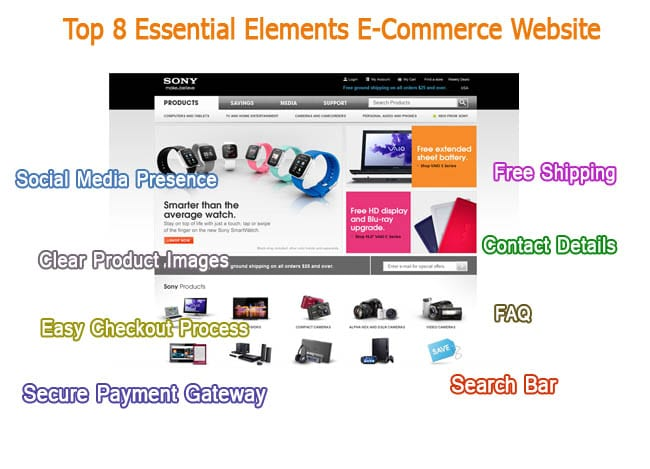 8-Essential-Elements-E-Commerce-Website